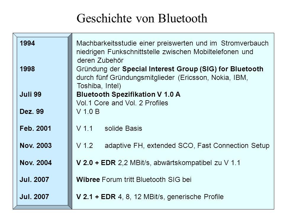 Geschichte von Bluetooth