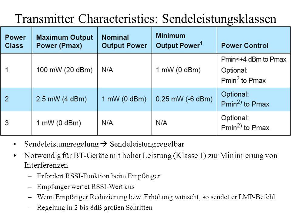 Transmitter Characteristics: Sendeleistungsklassen
