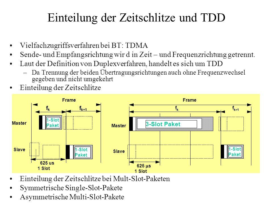 Einteilung der Zeitschlitze und TDD