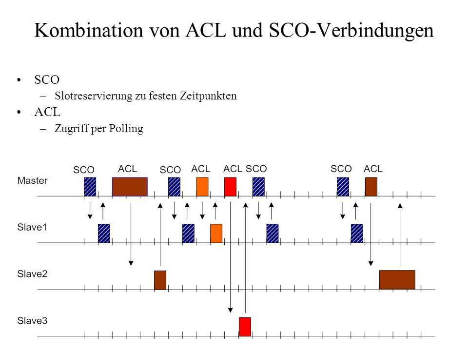 Kombination von ACL und SCO-Verbindungen