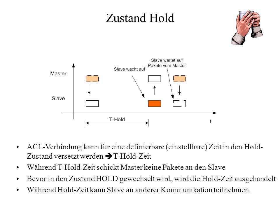 Zustand Hold ACL-Verbindung kann für eine definierbare (einstellbare) Zeit in den Hold-Zustand versetzt werden T-Hold-Zeit.