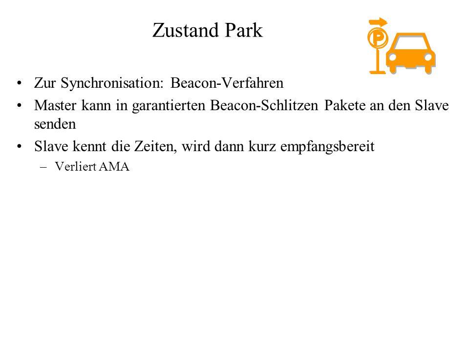 Zustand Park Zur Synchronisation: Beacon-Verfahren