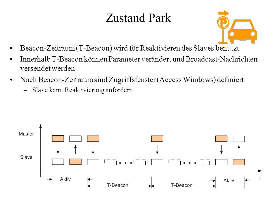 Zustand Park Beacon-Zeitraum (T-Beacon) wird für Reaktivieren des Slaves benutzt.