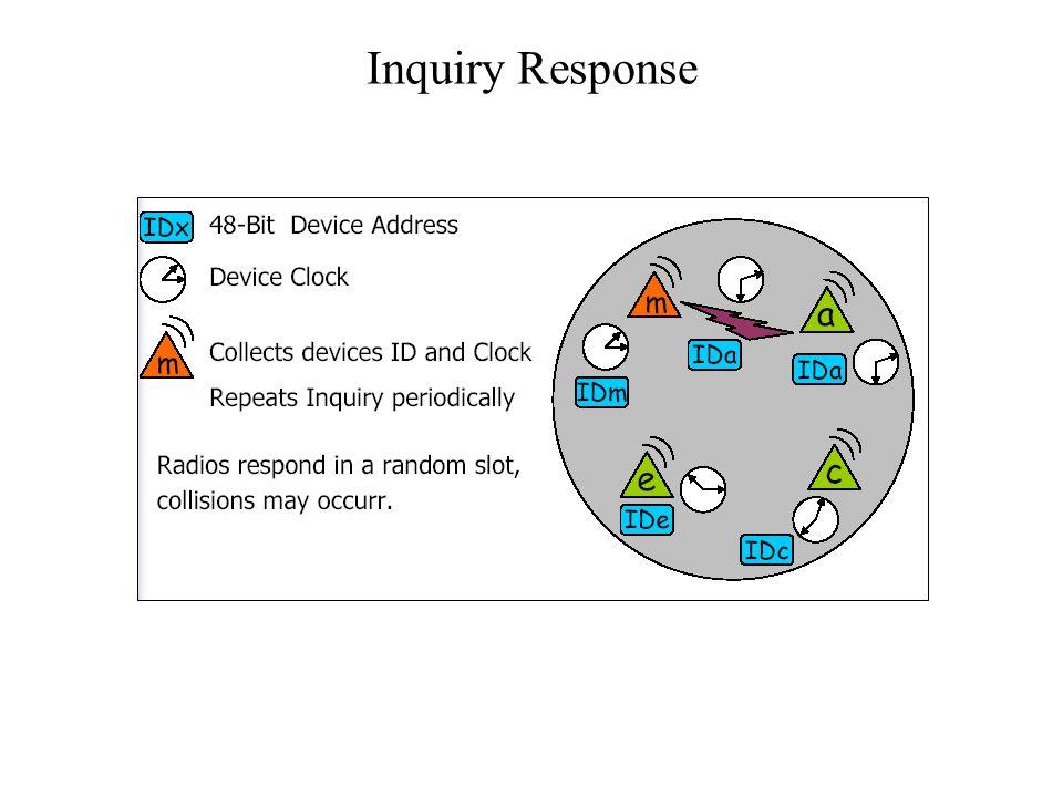 Inquiry Response