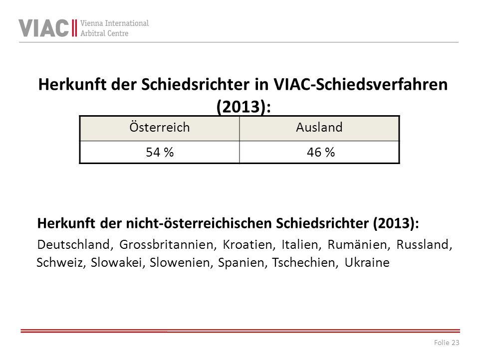 Herkunft der Schiedsrichter in VIAC-Schiedsverfahren (2013):