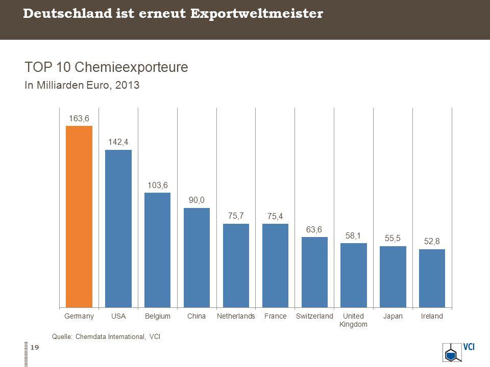 Deutschland ist erneut Exportweltmeister