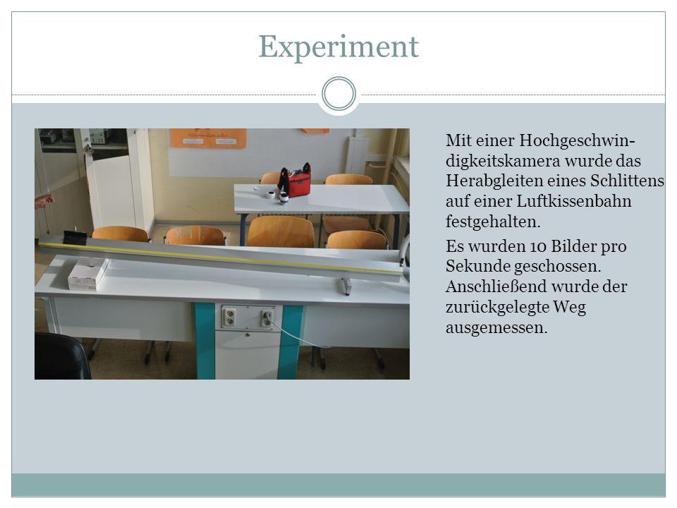 Experiment Mit einer Hochgeschwin-digkeitskamera wurde das Herabgleiten eines Schlittens auf einer Luftkissenbahn festgehalten.