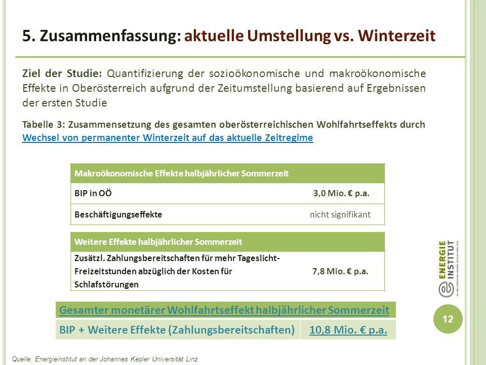 5. Zusammenfassung: aktuelle Umstellung vs. Winterzeit
