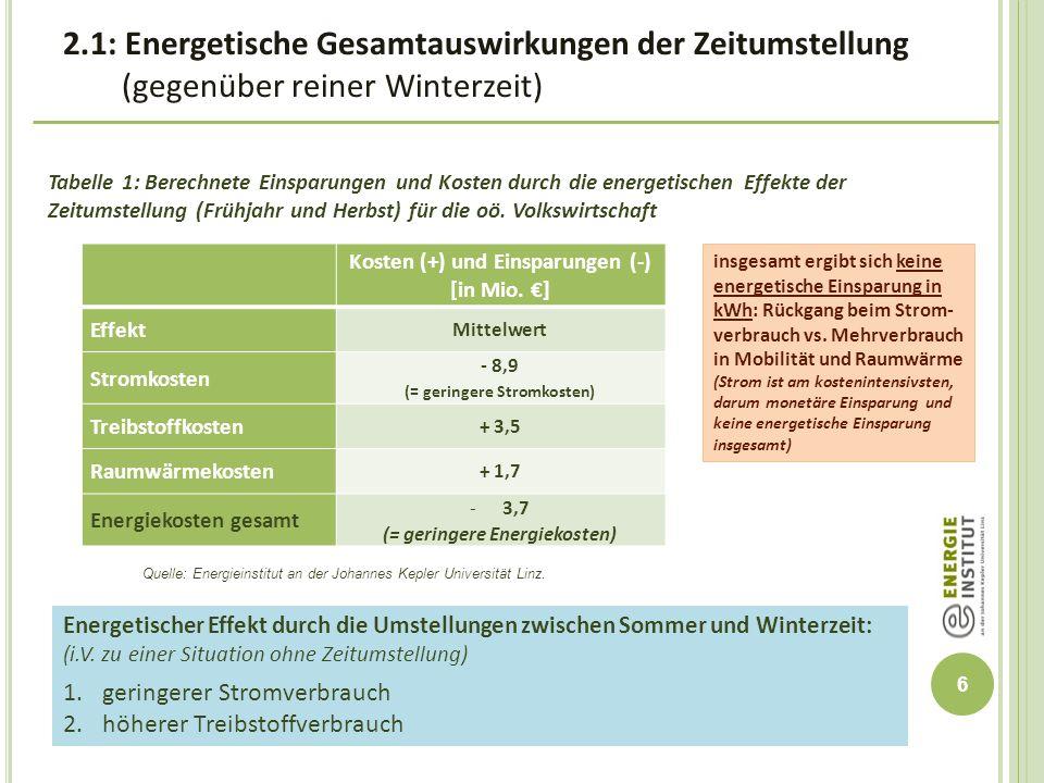 2. 1: Energetische Gesamtauswirkungen der Zeitumstellung