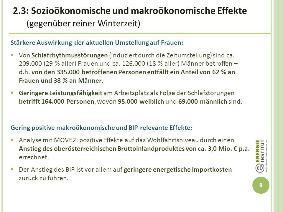 2. 3: Sozioökonomische und makroökonomische Effekte