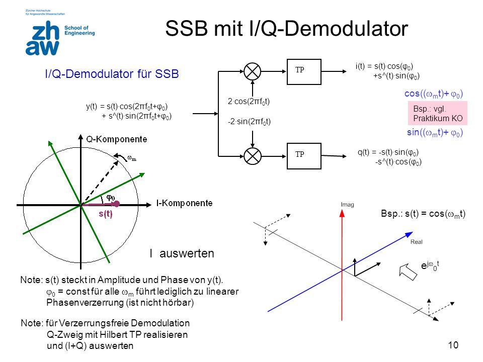 SSB mit I/Q-Demodulator