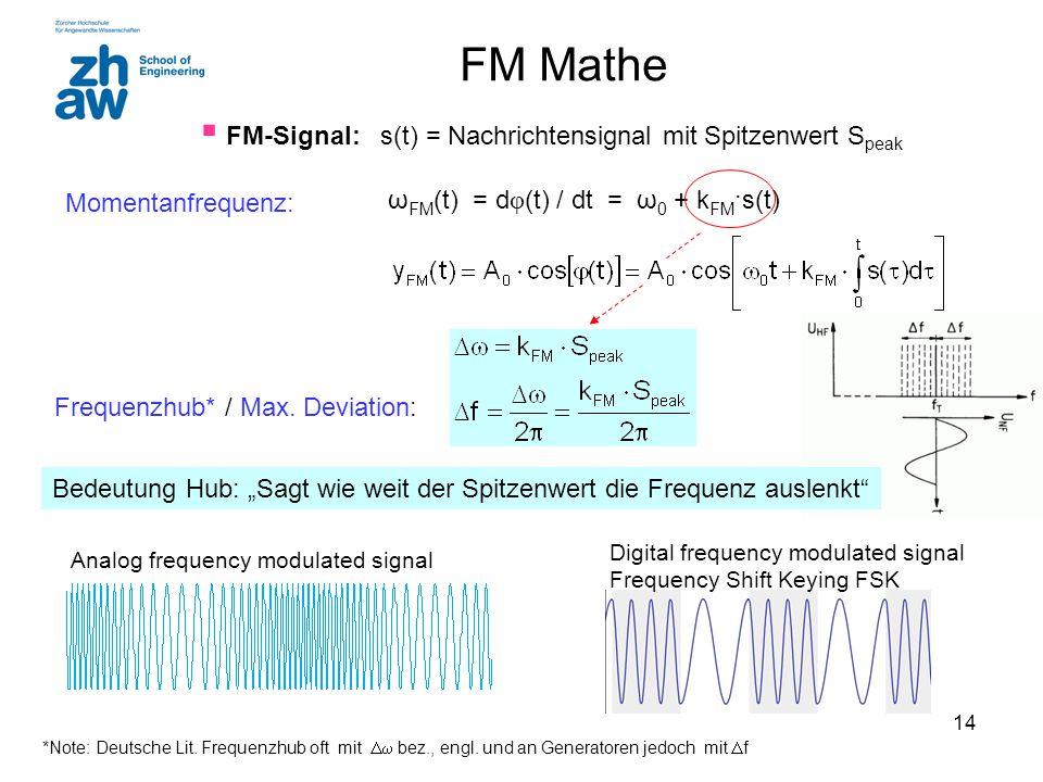 FM Mathe FM-Signal: s(t) = Nachrichtensignal mit Spitzenwert Speak