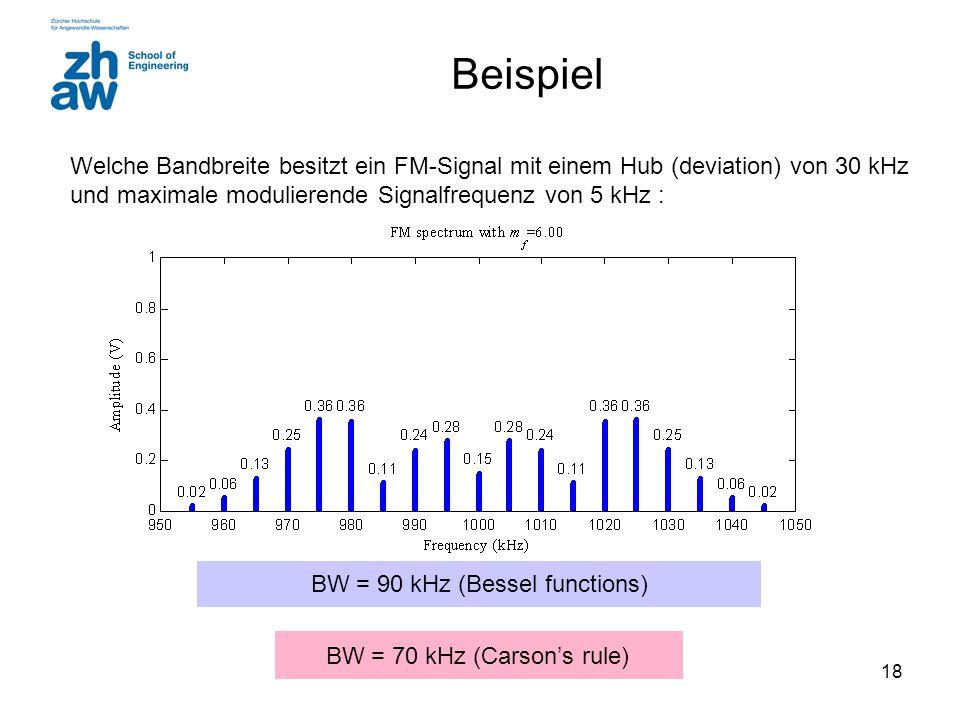 Beispiel Welche Bandbreite besitzt ein FM-Signal mit einem Hub (deviation) von 30 kHz. und maximale modulierende Signalfrequenz von 5 kHz :