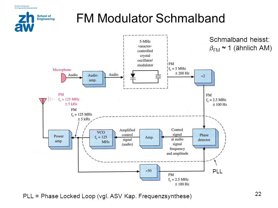 FM Modulator Schmalband