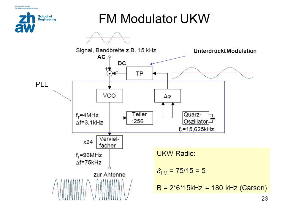 FM Modulator UKW PLL UKW Radio: FM = 75/15 = 5