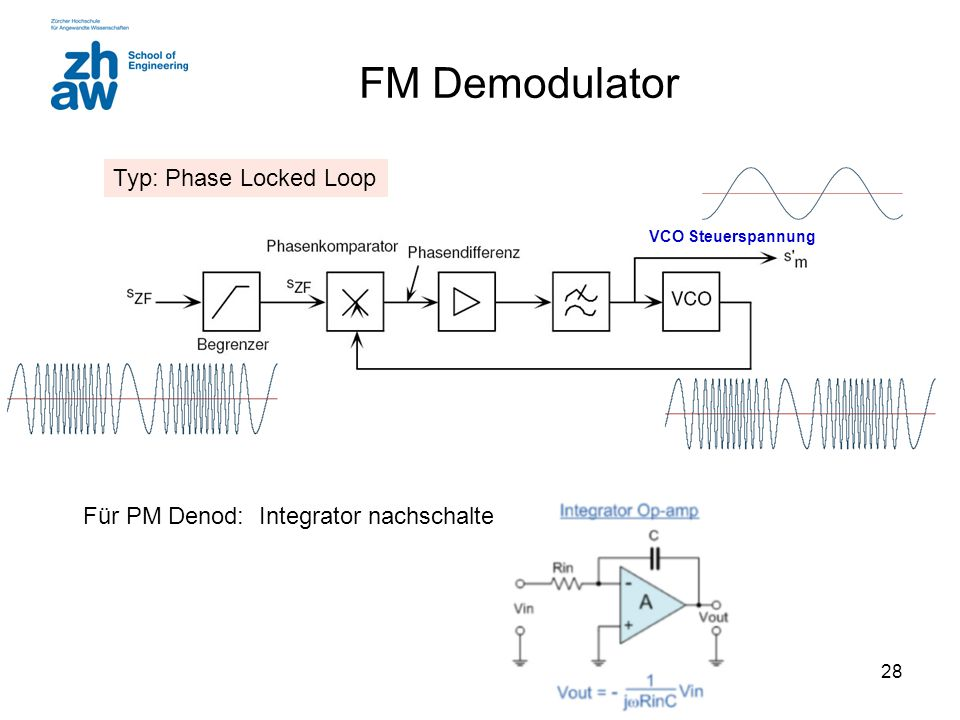 FM Demodulator Typ: Phase Locked Loop