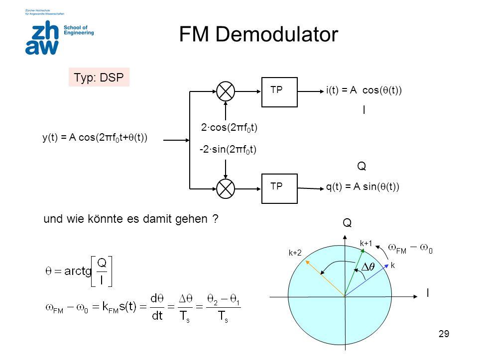 FM Demodulator Typ: DSP I Q und wie könnte es damit gehen Q  I