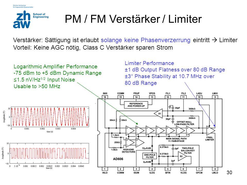 PM / FM Verstärker / Limiter