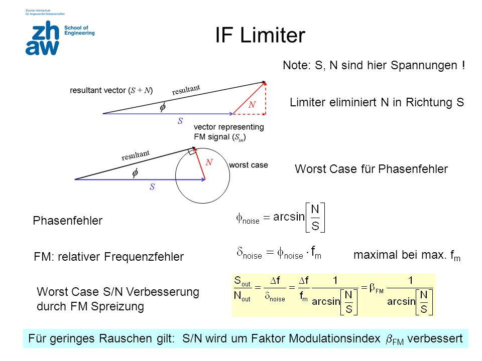 IF Limiter Note: S, N sind hier Spannungen !