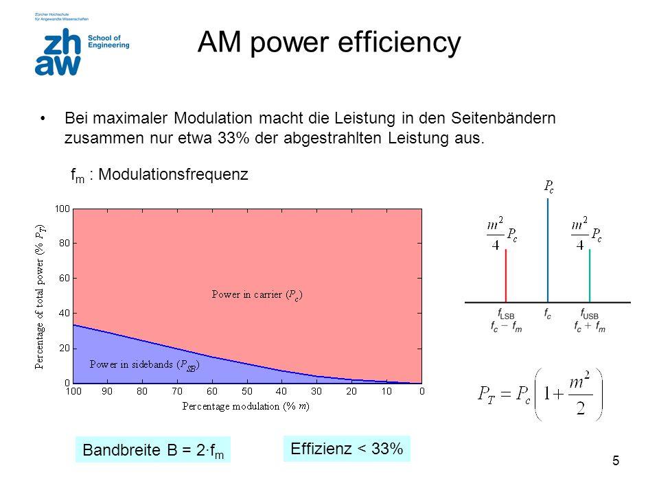 AM power efficiency Bei maximaler Modulation macht die Leistung in den Seitenbändern zusammen nur etwa 33% der abgestrahlten Leistung aus.