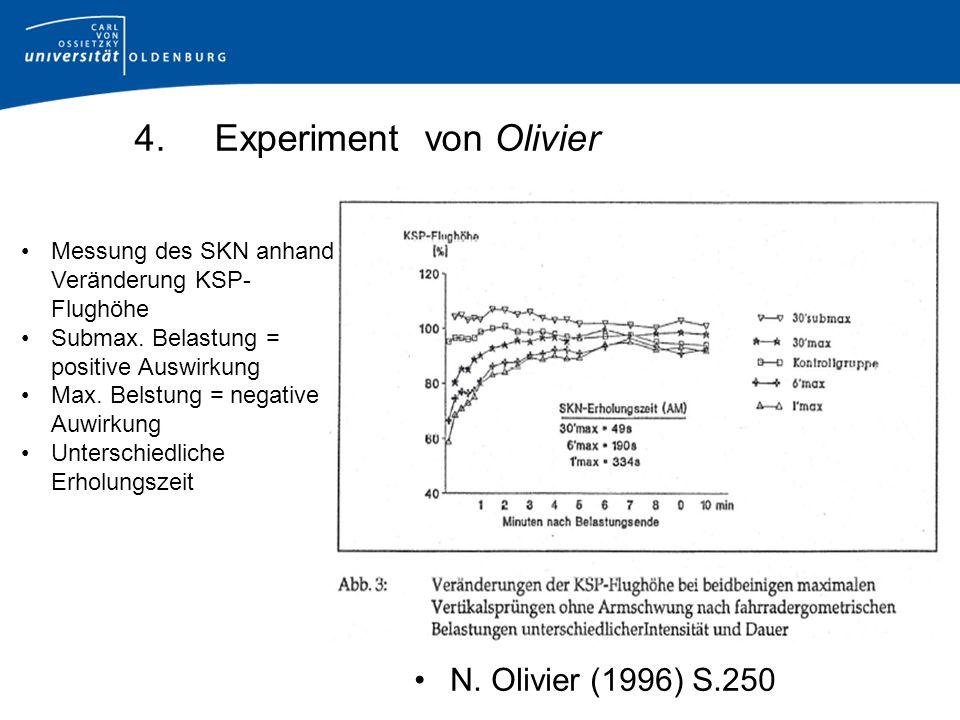 4. Experiment von Olivier