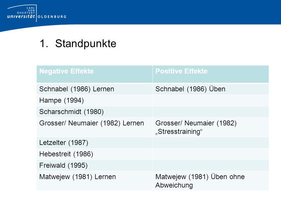Standpunkte Negative Effekte Positive Effekte Schnabel (1986) Lernen