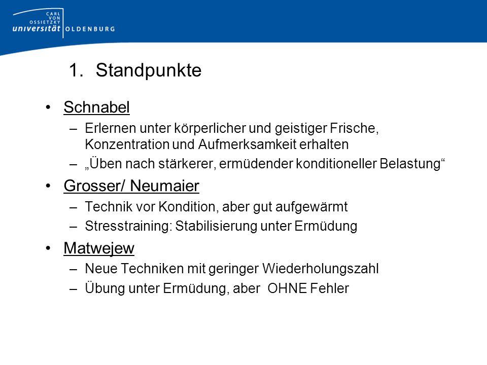 Standpunkte Schnabel Grosser/ Neumaier Matwejew