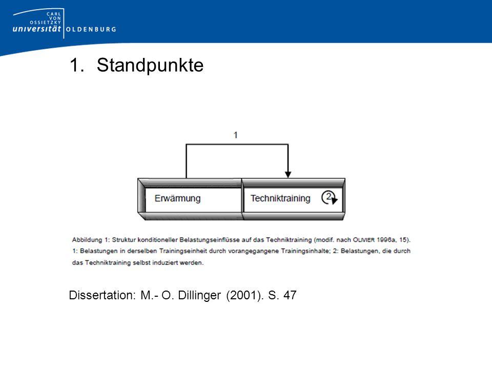Standpunkte Dissertation: M.- O. Dillinger (2001). S. 47