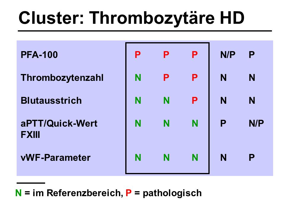 Cluster: Thrombozytäre HD