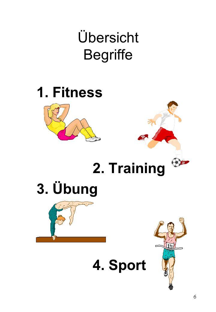1. Fitness 2. Training 3. Übung 4. Sport