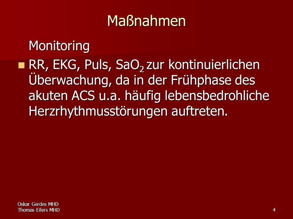 Maßnahmen Monitoring.