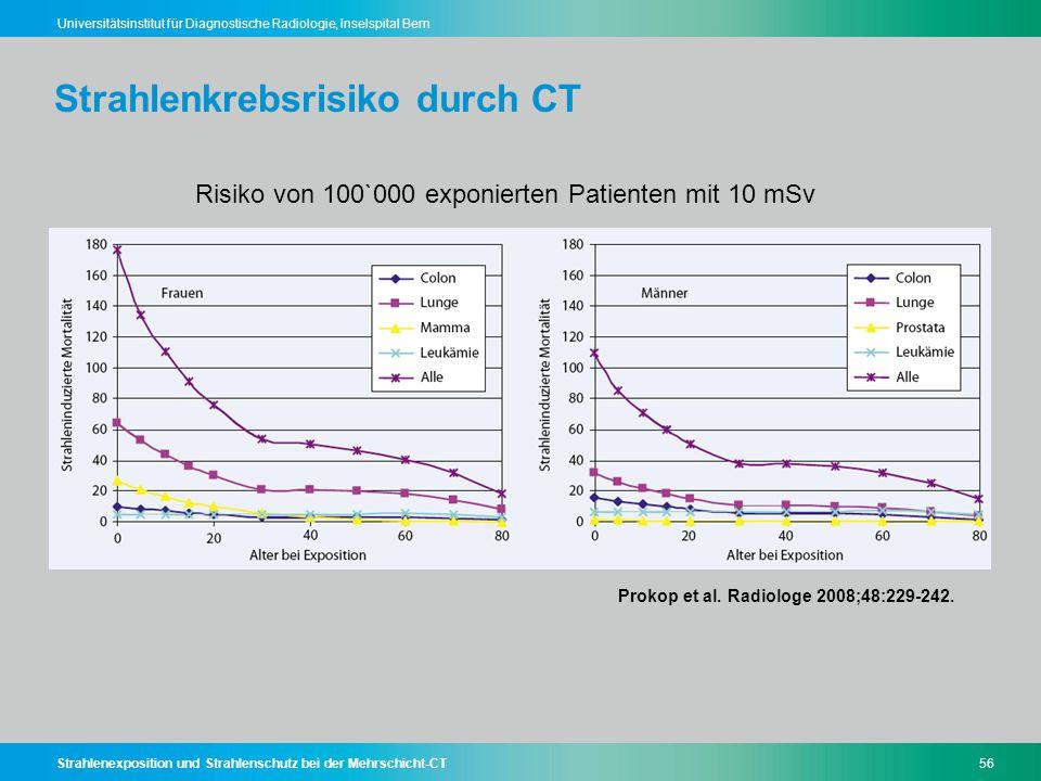 Strahlenkrebsrisiko durch CT