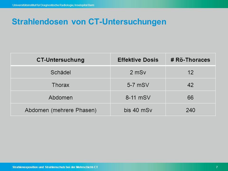 Strahlendosen von CT-Untersuchungen