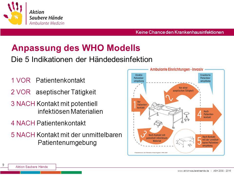 Anpassung des WHO Modells