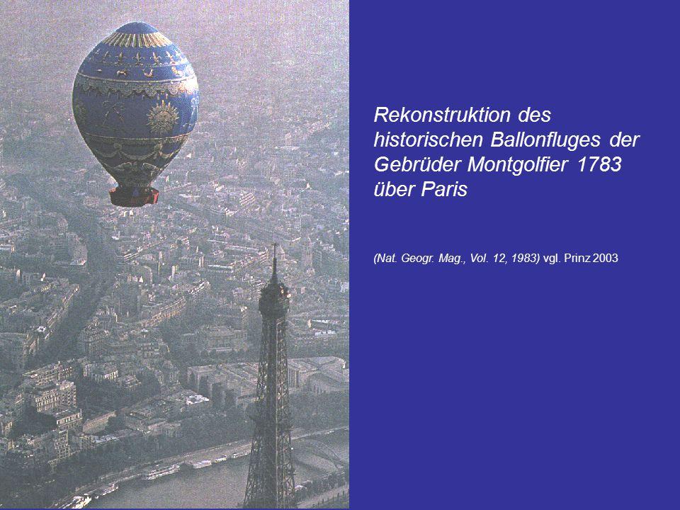 Rekonstruktion des historischen Ballonfluges der Gebrüder Montgolfier 1783 über Paris
