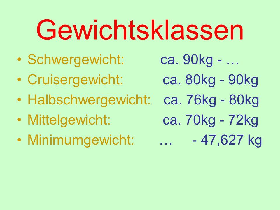 Gewichtsklassen Schwergewicht: ca. 90kg - …