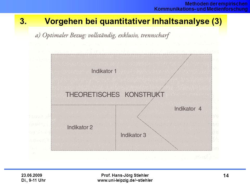 3. Vorgehen bei quantitativer Inhaltsanalyse (3)