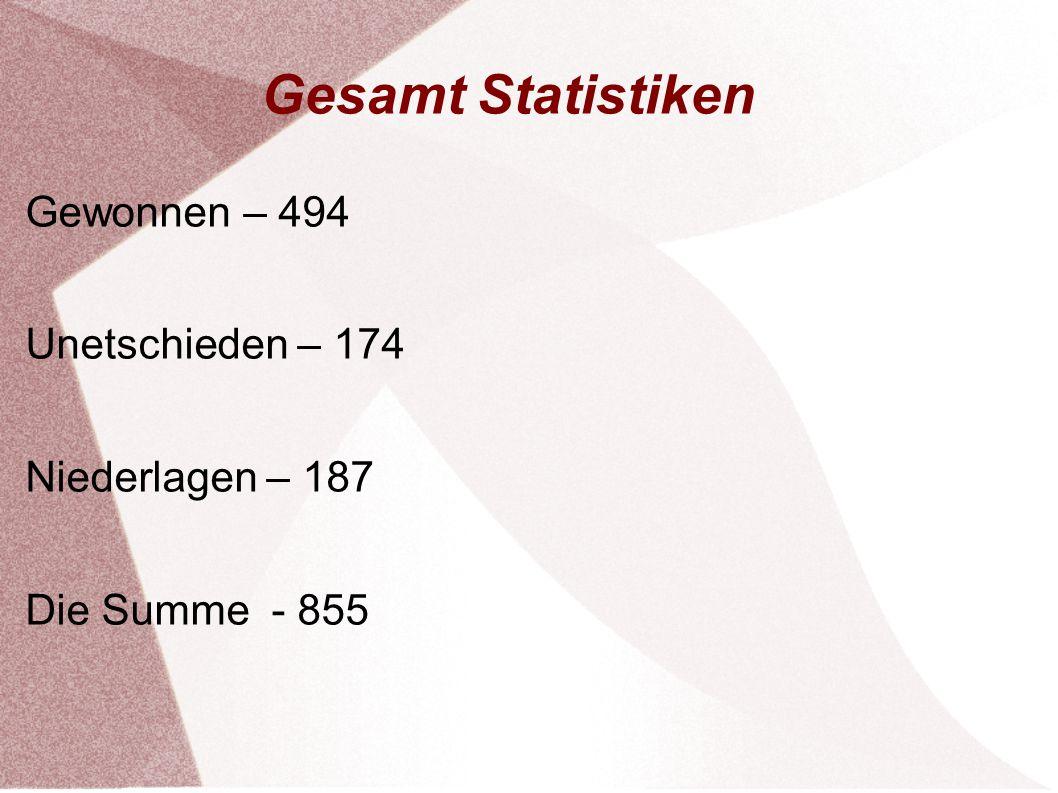 Gesamt Statistiken Gewonnen – 494 Unetschieden – 174 Niederlagen – 187 Die Summe - 855