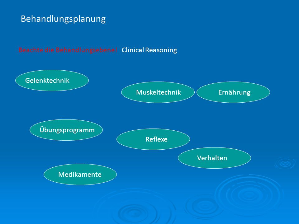 Behandlungsplanung Beachte die Behandlungsebene! Clinical Reasoning