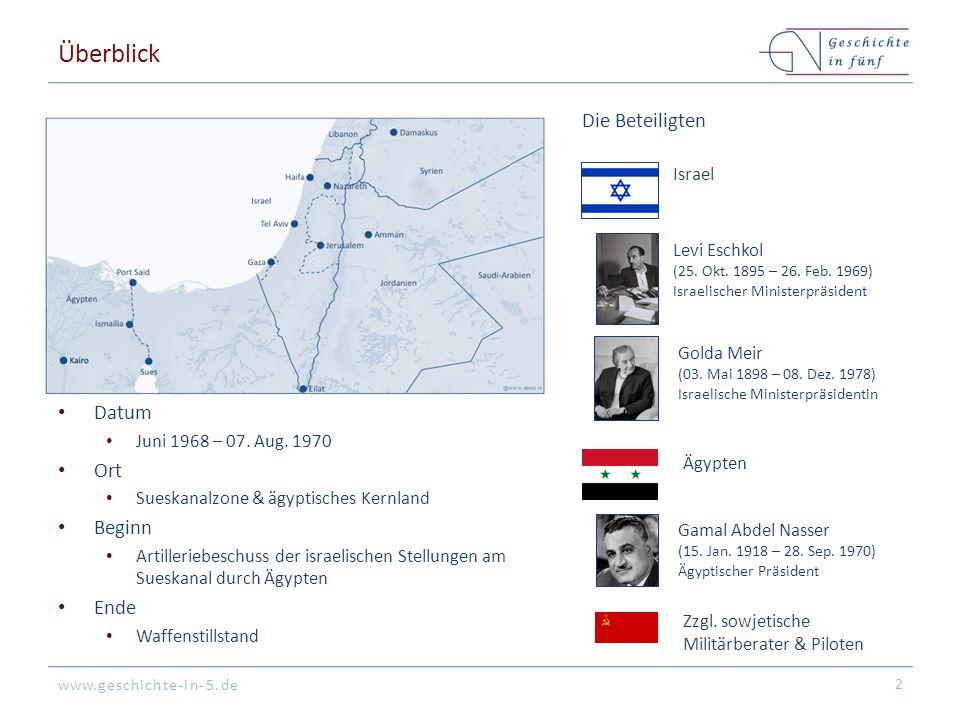 Überblick Die Beteiligten Datum Ort Beginn Ende Israel Levi Eschkol