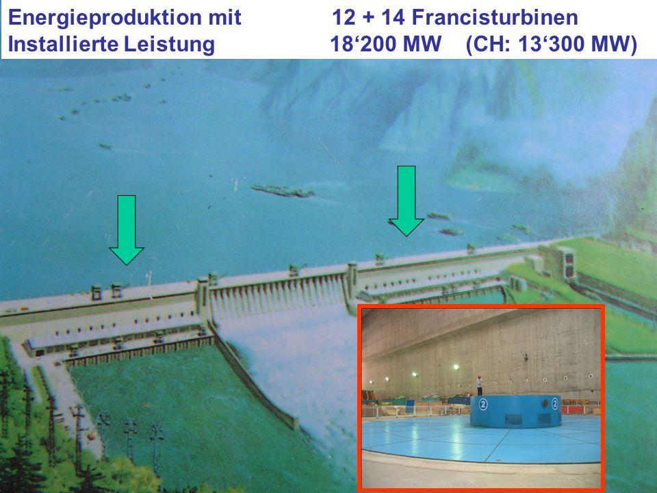 Energieproduktion mit 12 + 14 Francisturbinen Installierte Leistung 18'200 MW (CH: 13'300 MW)