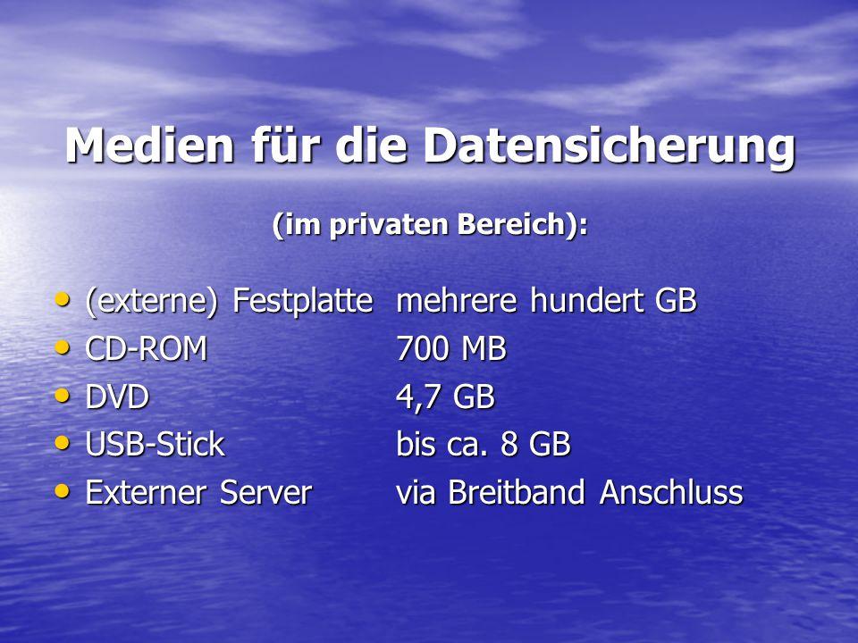 Medien für die Datensicherung (im privaten Bereich):