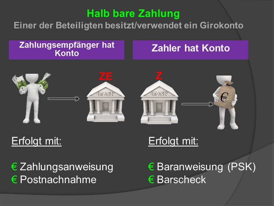 Zahlungsempfänger hat Konto