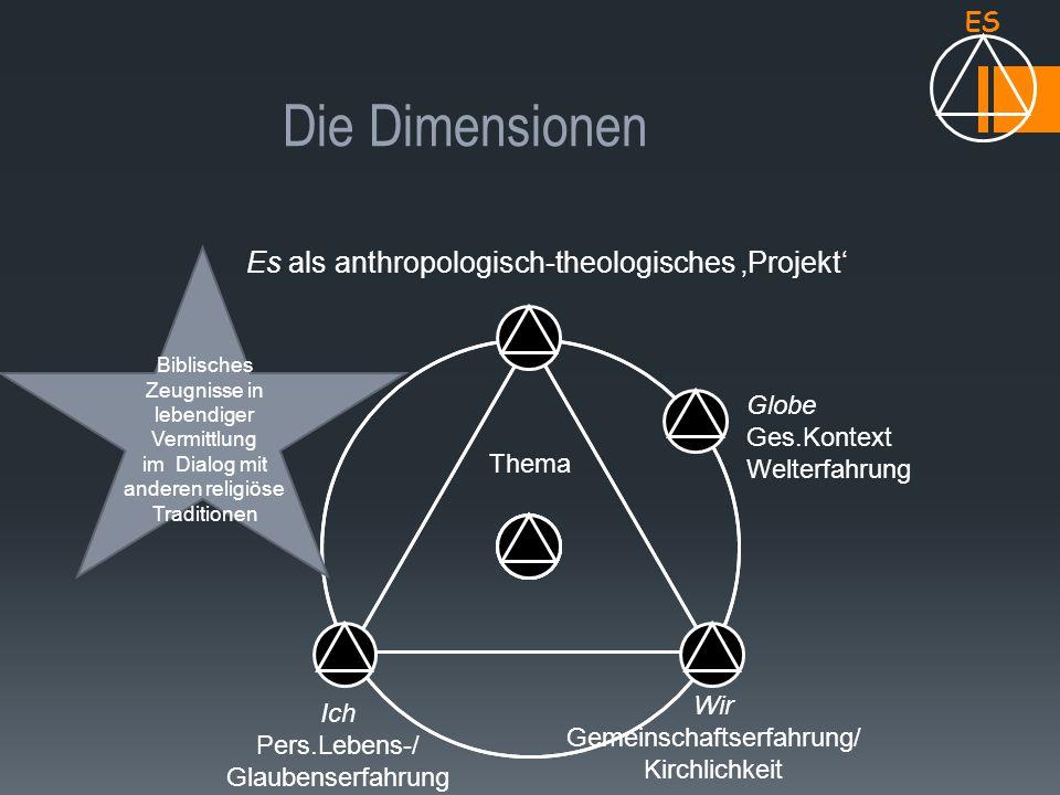 Die Dimensionen Es als anthropologisch-theologisches 'Projekt' ES
