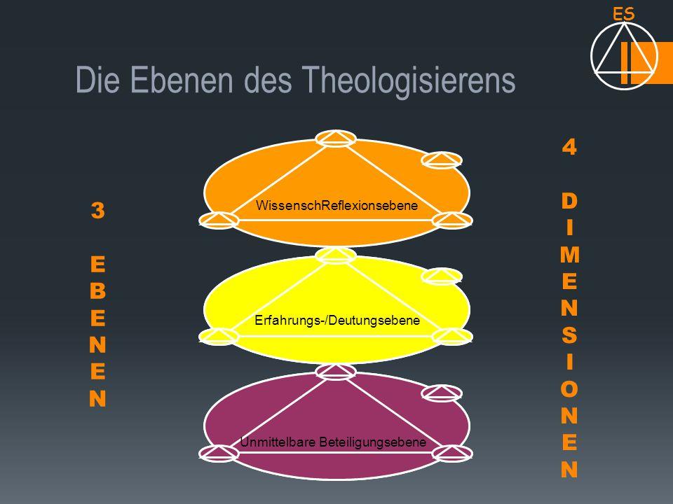 Die Ebenen des Theologisierens
