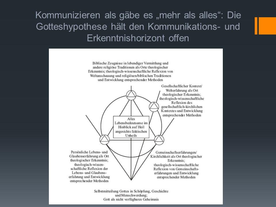 """Kommunizieren als gäbe es """"mehr als alles : Die Gotteshypothese hält den Kommunikations- und Erkenntnishorizont offen"""