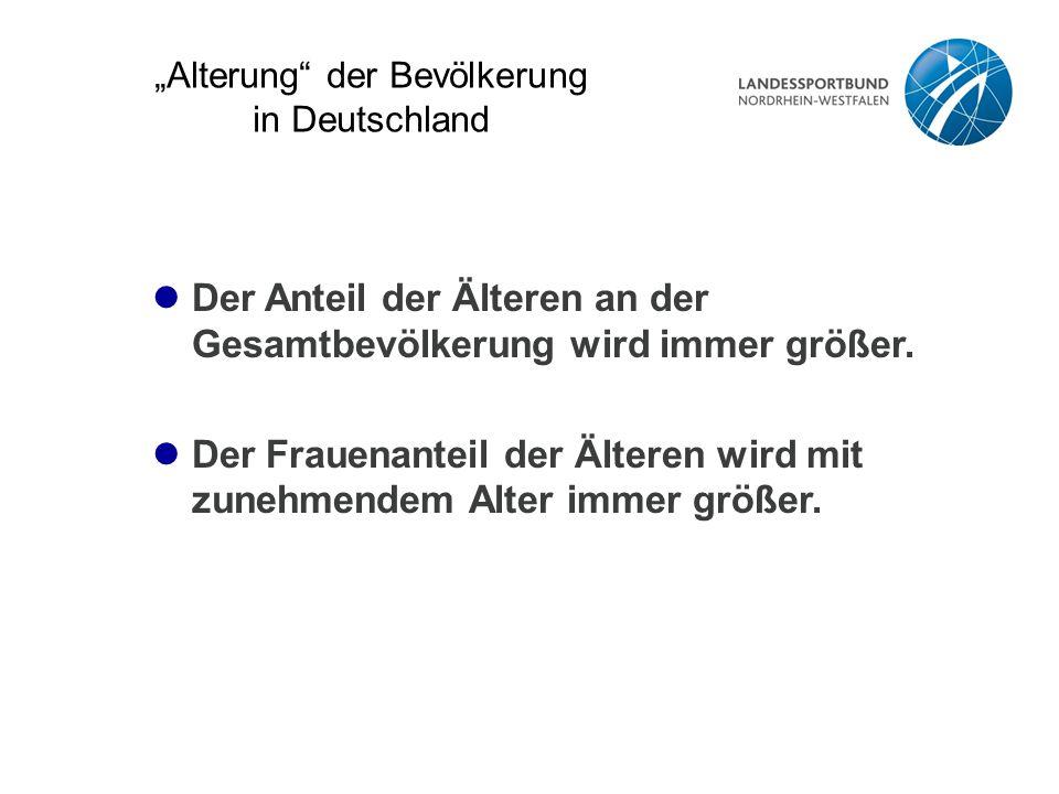 """""""Alterung der Bevölkerung in Deutschland"""