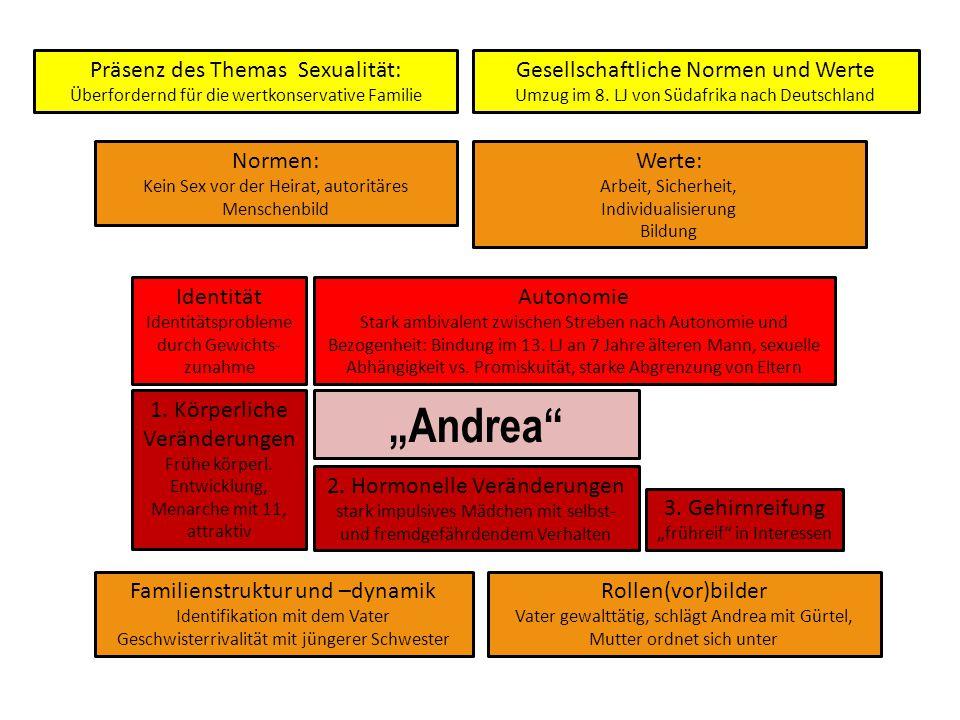 """Andrea Präsenz des Themas Sexualität:"