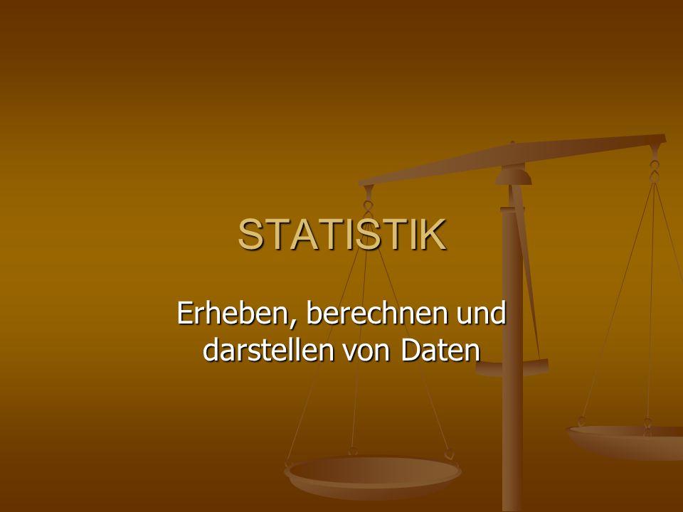 Erheben, berechnen und darstellen von Daten