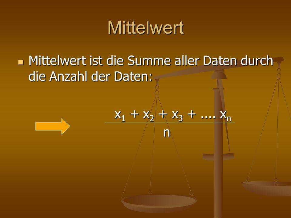 Mittelwert Mittelwert ist die Summe aller Daten durch die Anzahl der Daten: x1 + x2 + x3 + .... xn.